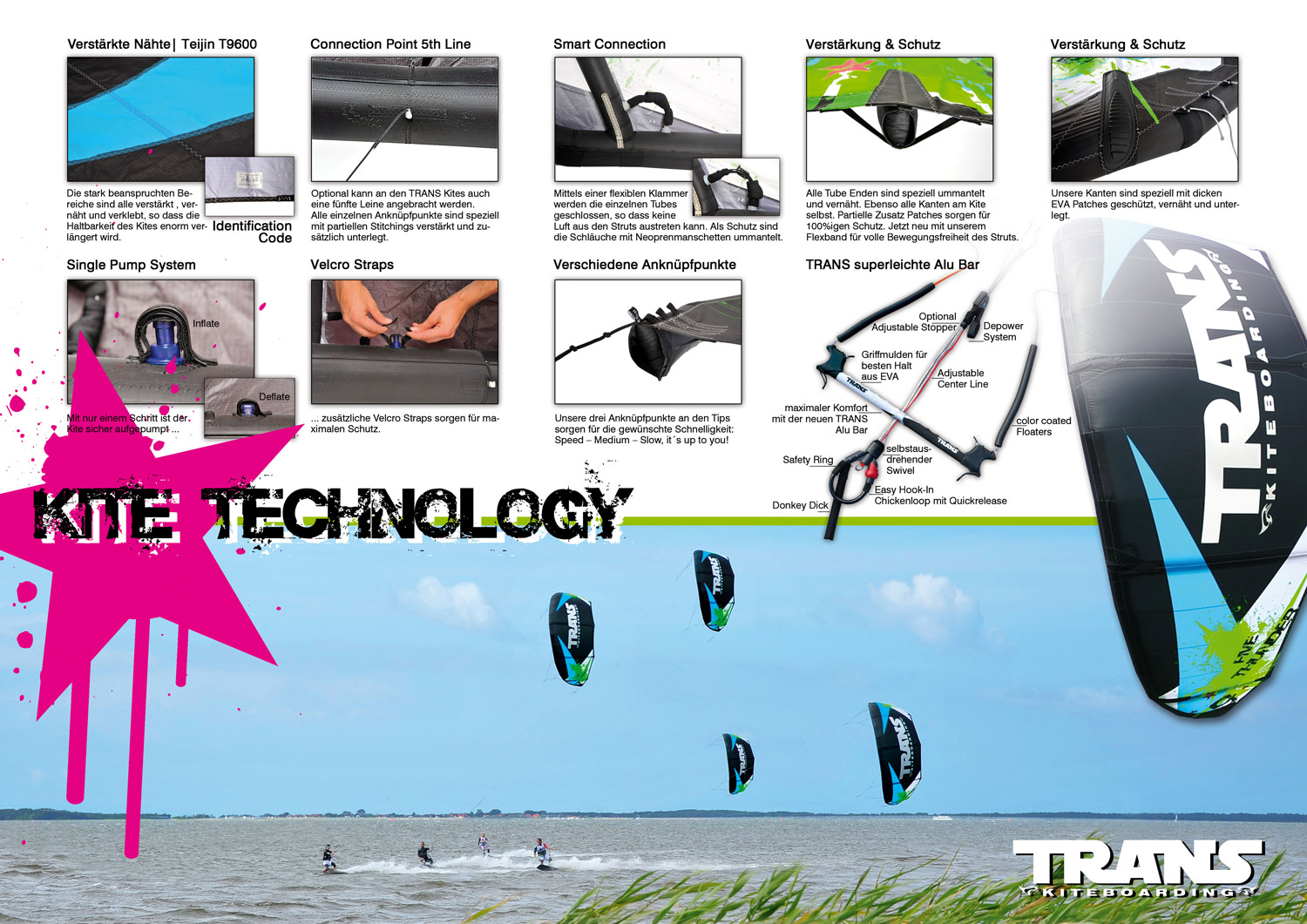 Kite Technology